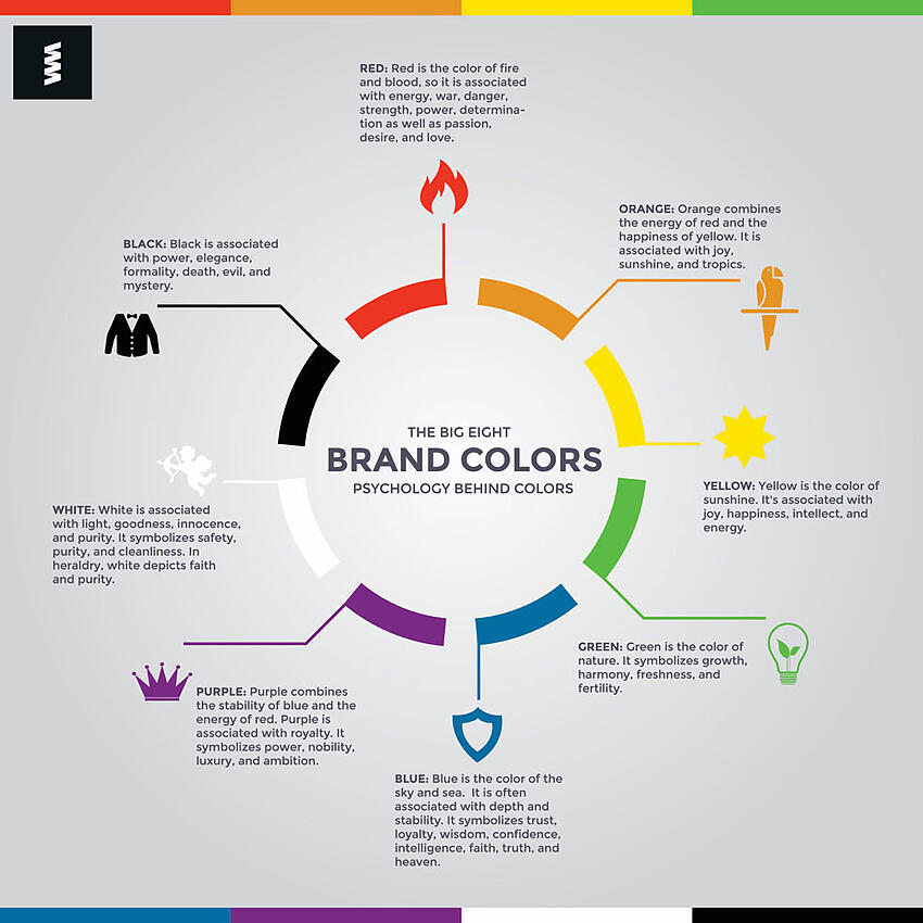 Symbols and colors in brand packaging